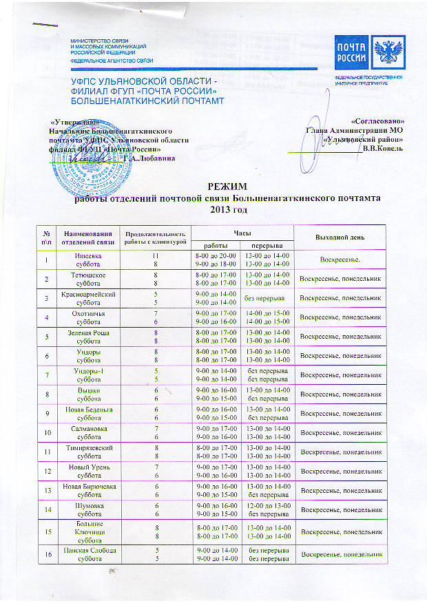 Почта России Ульяновский район
